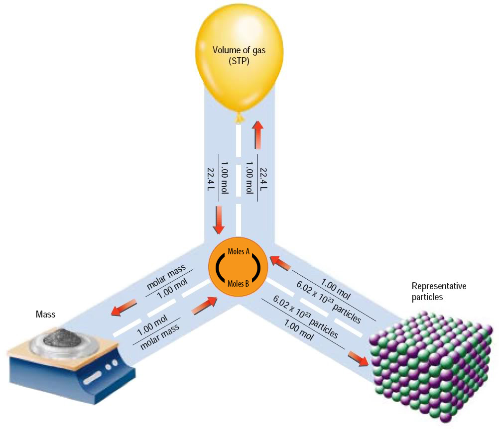 mr. Black Bedroom Furniture Sets. Home Design Ideas